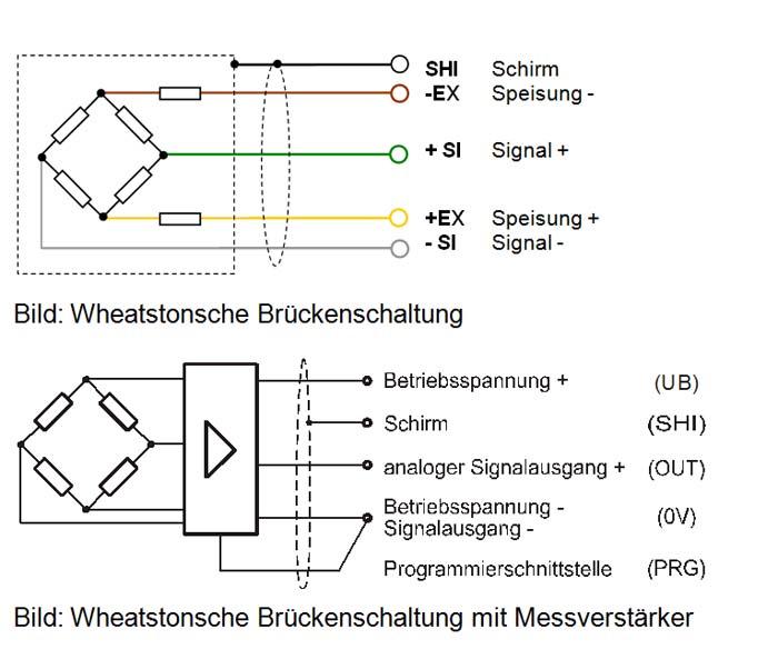Brueckenschaltungen570a0f86bbbd6