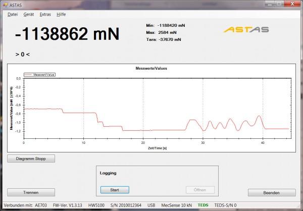 ASTAS, PC-Software für AE 703 und BD 342