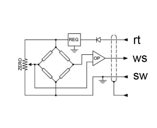 Integrierter Messverstärker IAMP
